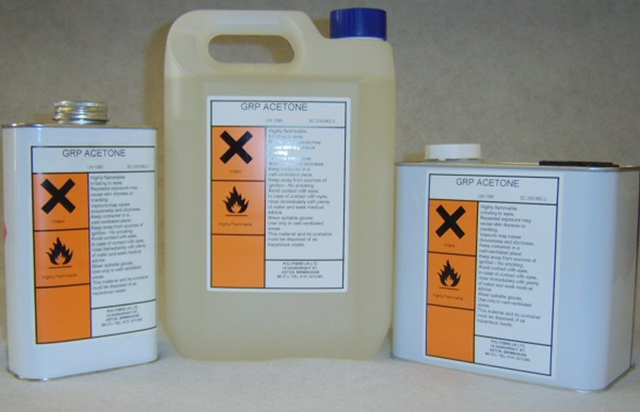 Solvent Free Paint Removers For Plastic